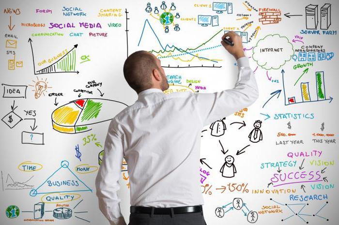 маркетинговое исследование пример