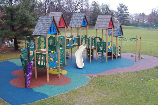 детская площадка покрытие для площадок