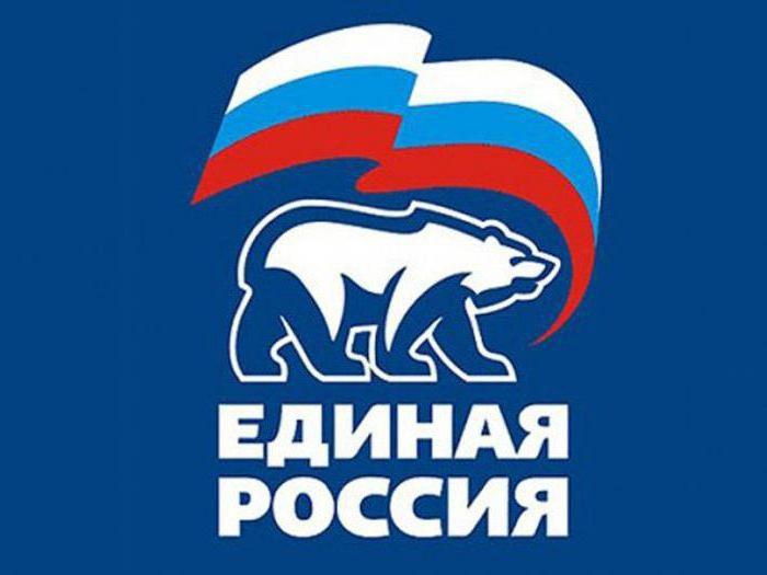 основные политические партии и их программы