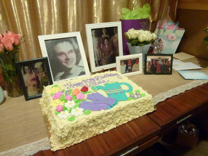 Идеи подарка бабушке на 80 лет