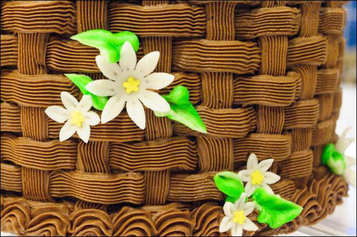 торт корзина с цветами из мастики