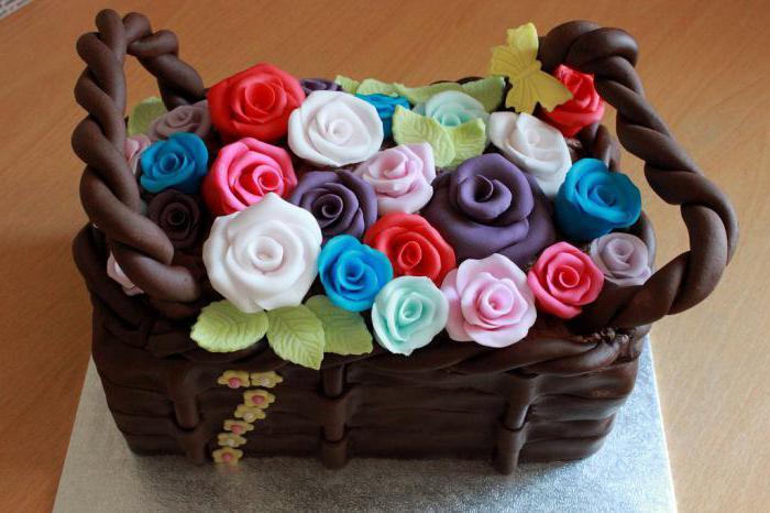 торт корзина с цветами мастер класс