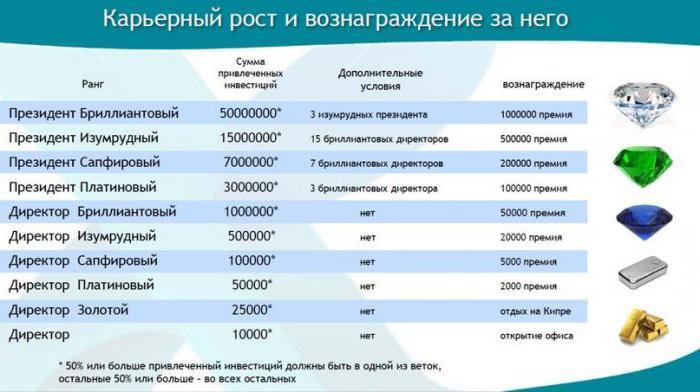 хеликс капитал украина реальные отзывы