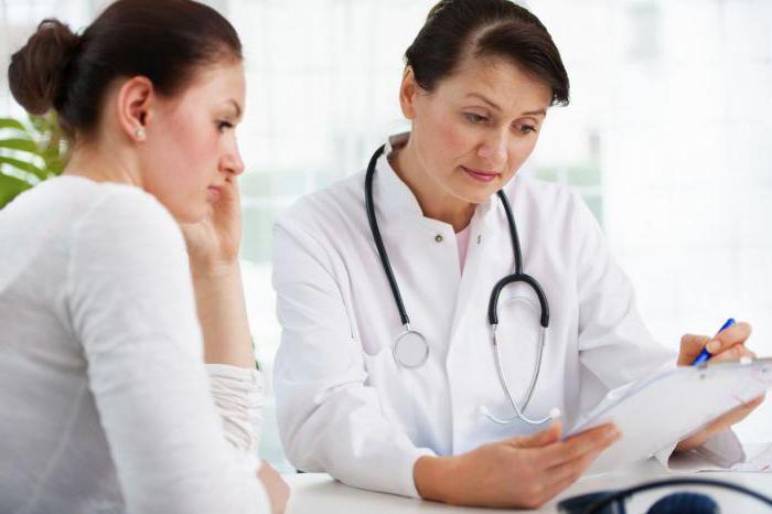 синдром ашермана возможно ли эко отзывы