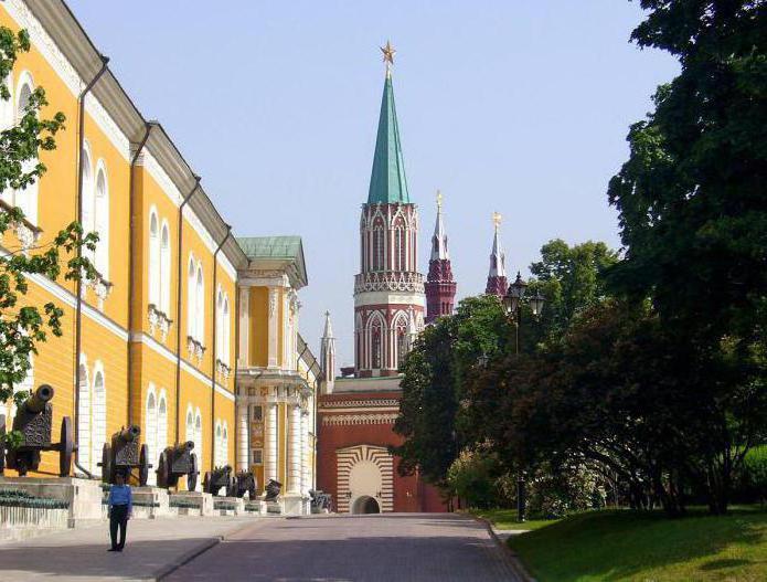 архитектура никольской башни