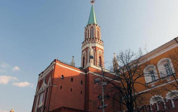 башня никольская