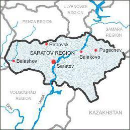 площадь саратовской области