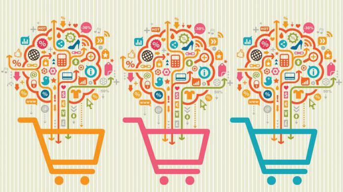 функции товара в маркетинге