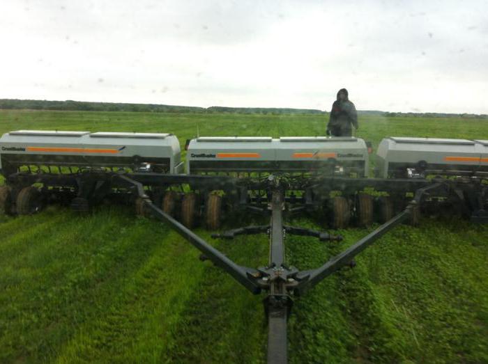 современная система земледелия