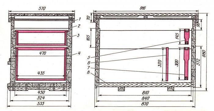 Изготовление ульев своими руками: размеры, чертежи. Технология изготовления ульев из пенополистирола в домашних условиях