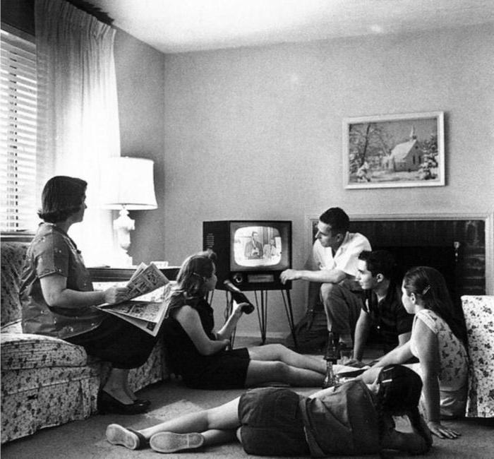 история развития телевидения