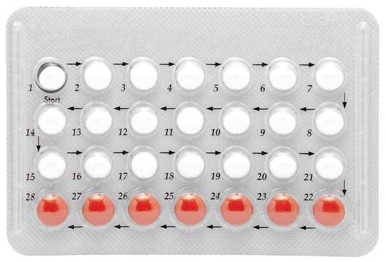 прием пероральных контрацептивов