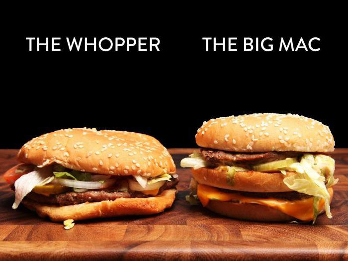 бургер кинг калорийность блюд
