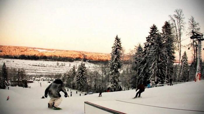 отдых зимой в ленинградской области