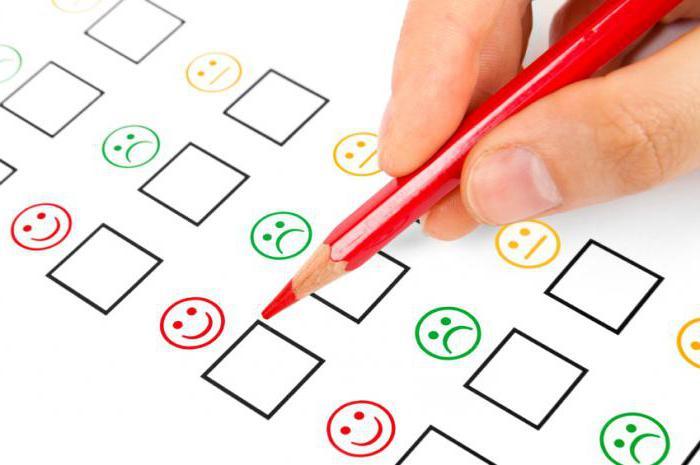 анкета удовлетворенности