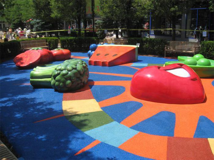 мягкие покрытия для детских площадок