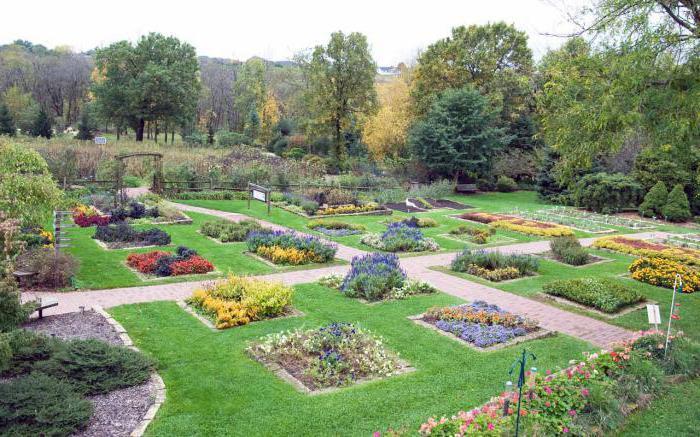 памятники природы дендрологические парки ботанические сады