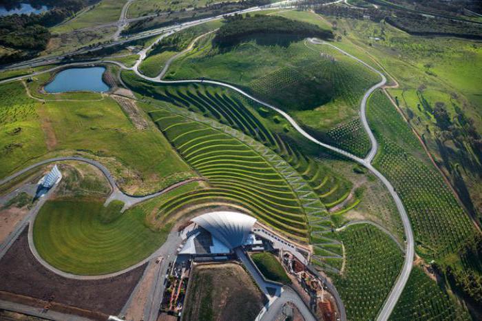 дендрологические парки