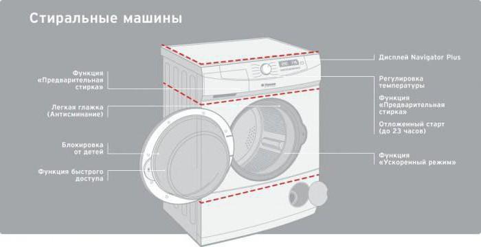 стиральная машина hansa whs 1241