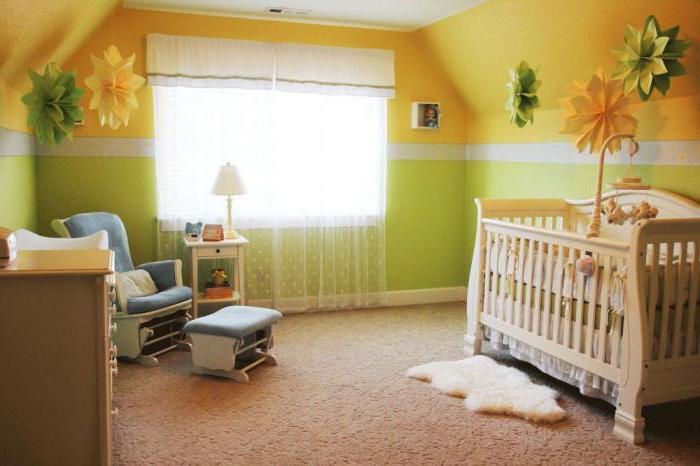 как украсить комнату на выписку из роддома для мальчика
