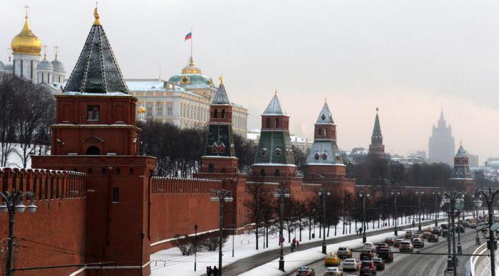государственная компания российские автомобильные дороги