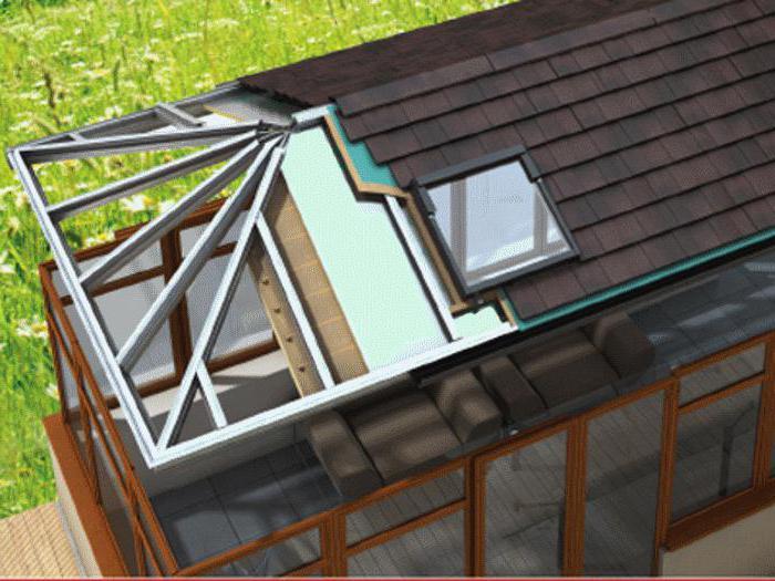 пристройка к домам с ломаной крышей
