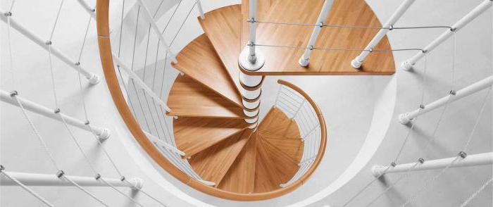 винтовая лестница размеры