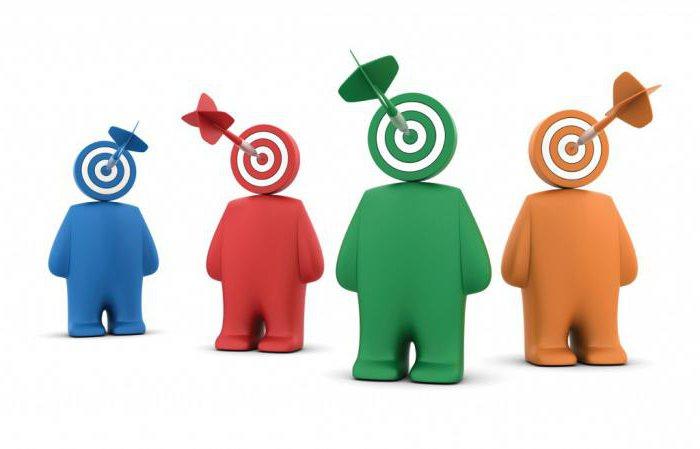маркетинговая коммуникационная стратегия