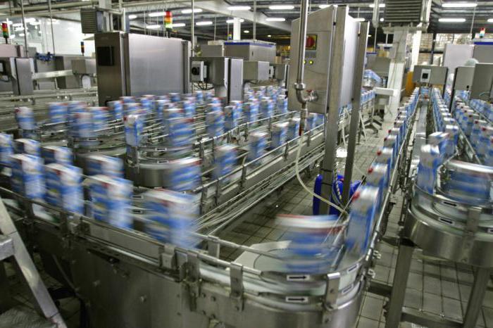 молочная и мясная промышленность