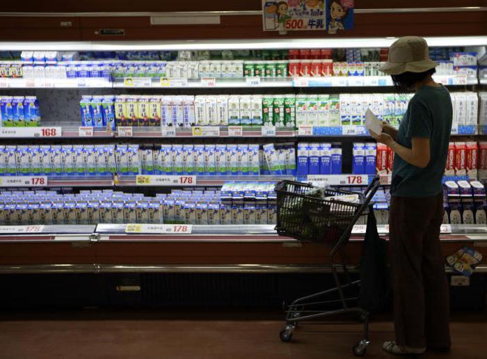 молочная промышленность в россии