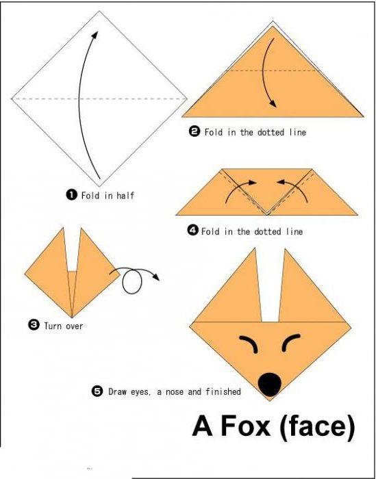 Как сделать лисичку