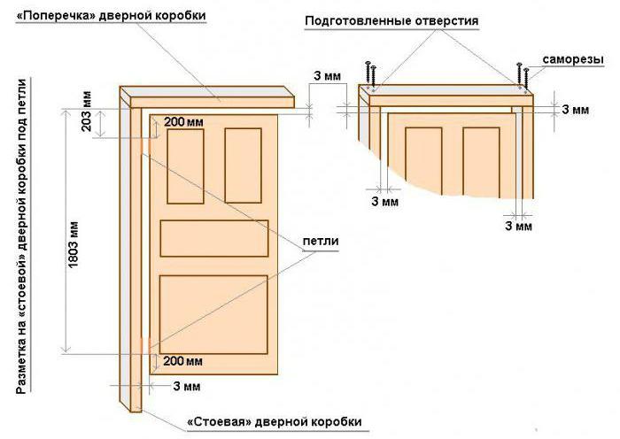 двери для бани своими руками чертежи