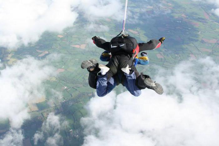 сонник прыгать с парашютом