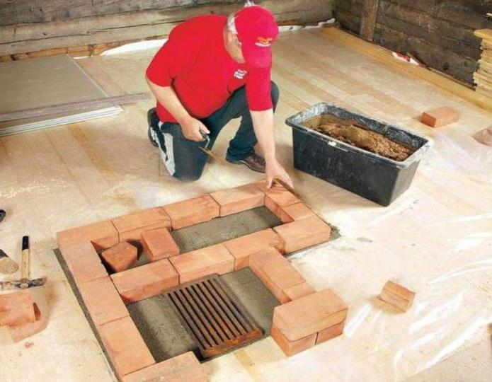 фундамент под железную печь