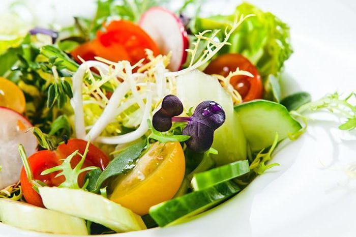 ведический режим дня и питание