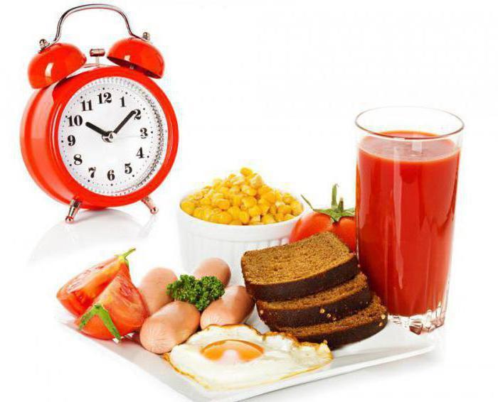 первый завтрак время