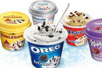 торговые марки мороженого