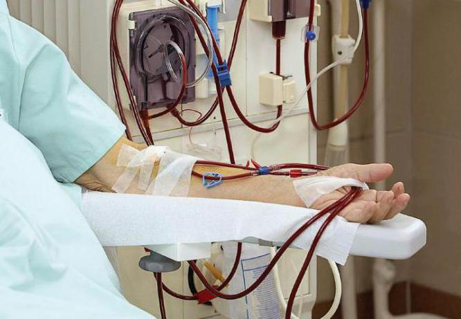 отказ почек симптомы смерть