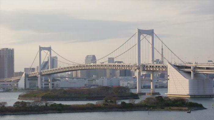 радужный мост легенда