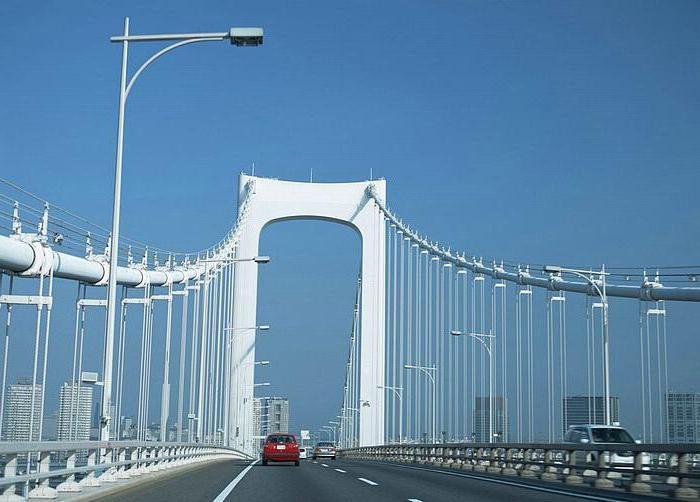 мост радужный
