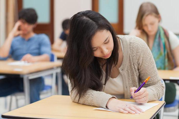 к чему снится сдавать экзамен