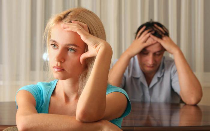 Отношения после развода через сколько