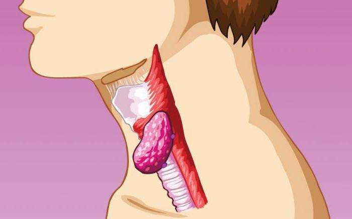 лечить опухший лимфоузел на шее
