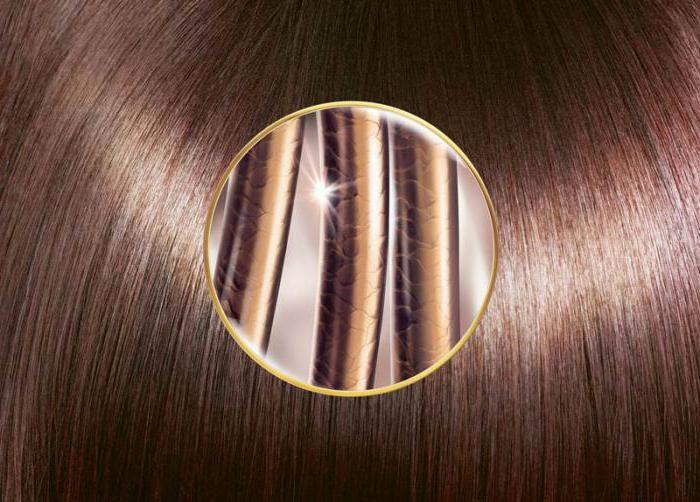 ботокс для волос: последствия