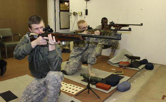 психологические тесты для поступления в военное училище