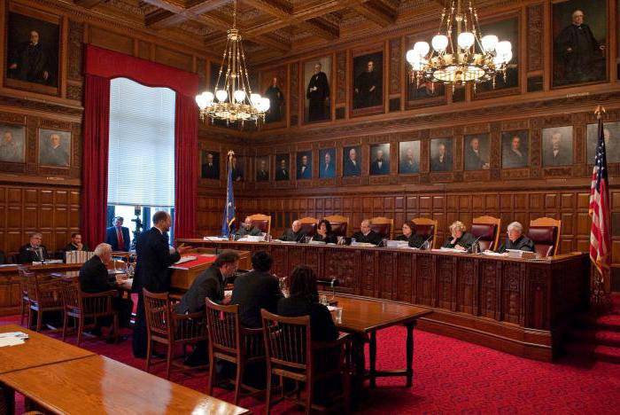 судебные издержки в гражданском процессе учет