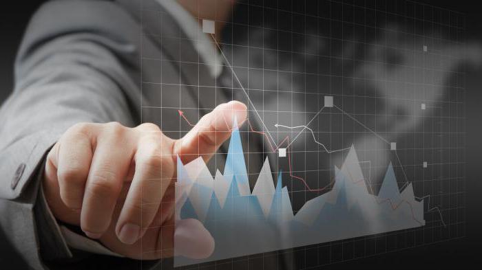 анализ ассортимента и структуры продукции на примере