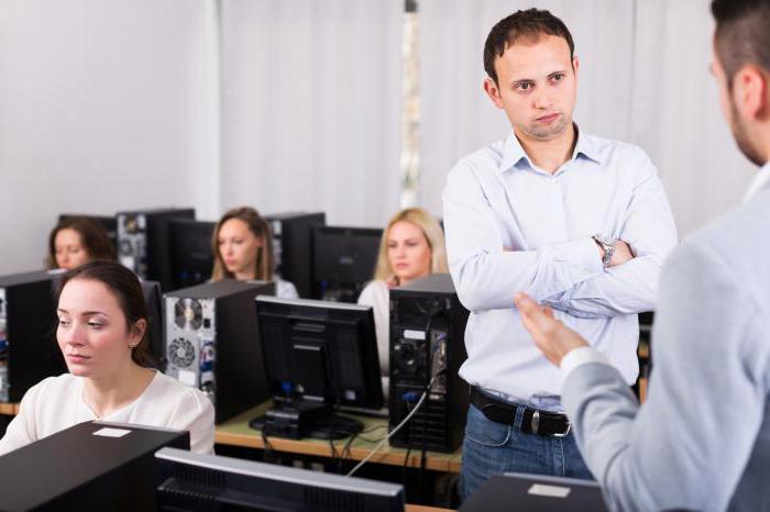 порядок наложения дисциплинарного взыскания