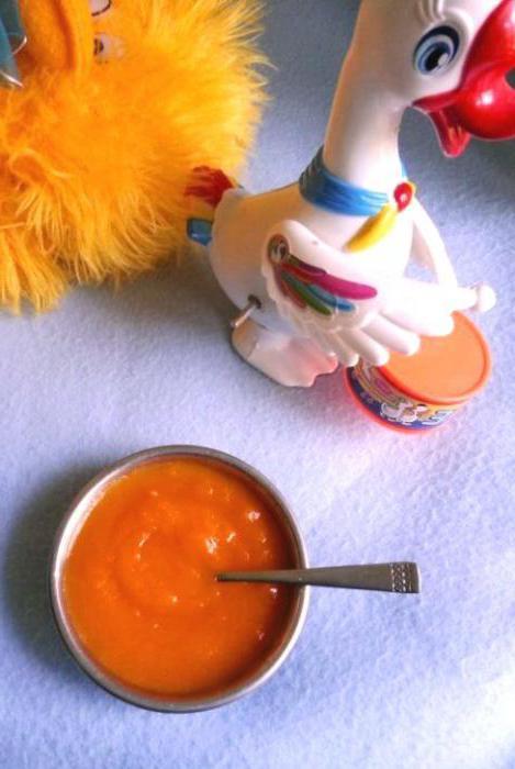 морковный суп пошаговый рецепт
