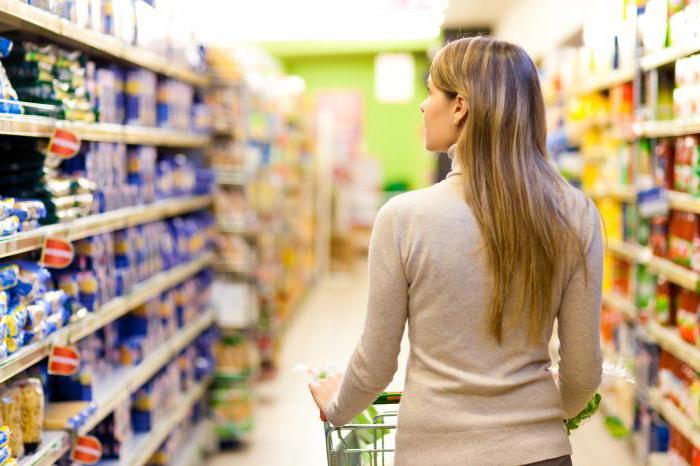 рациональное экономическое поведение потребителя
